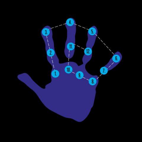 Finger breathing diagram